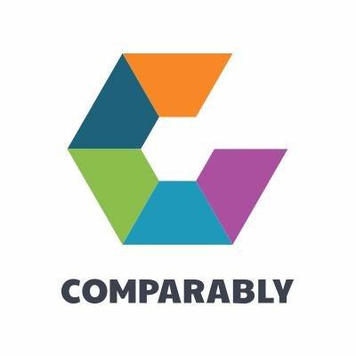 comparably