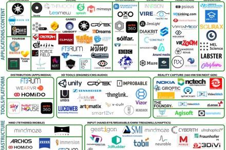 Five Fintech Companies to Watch In 2019 | FinSMEs