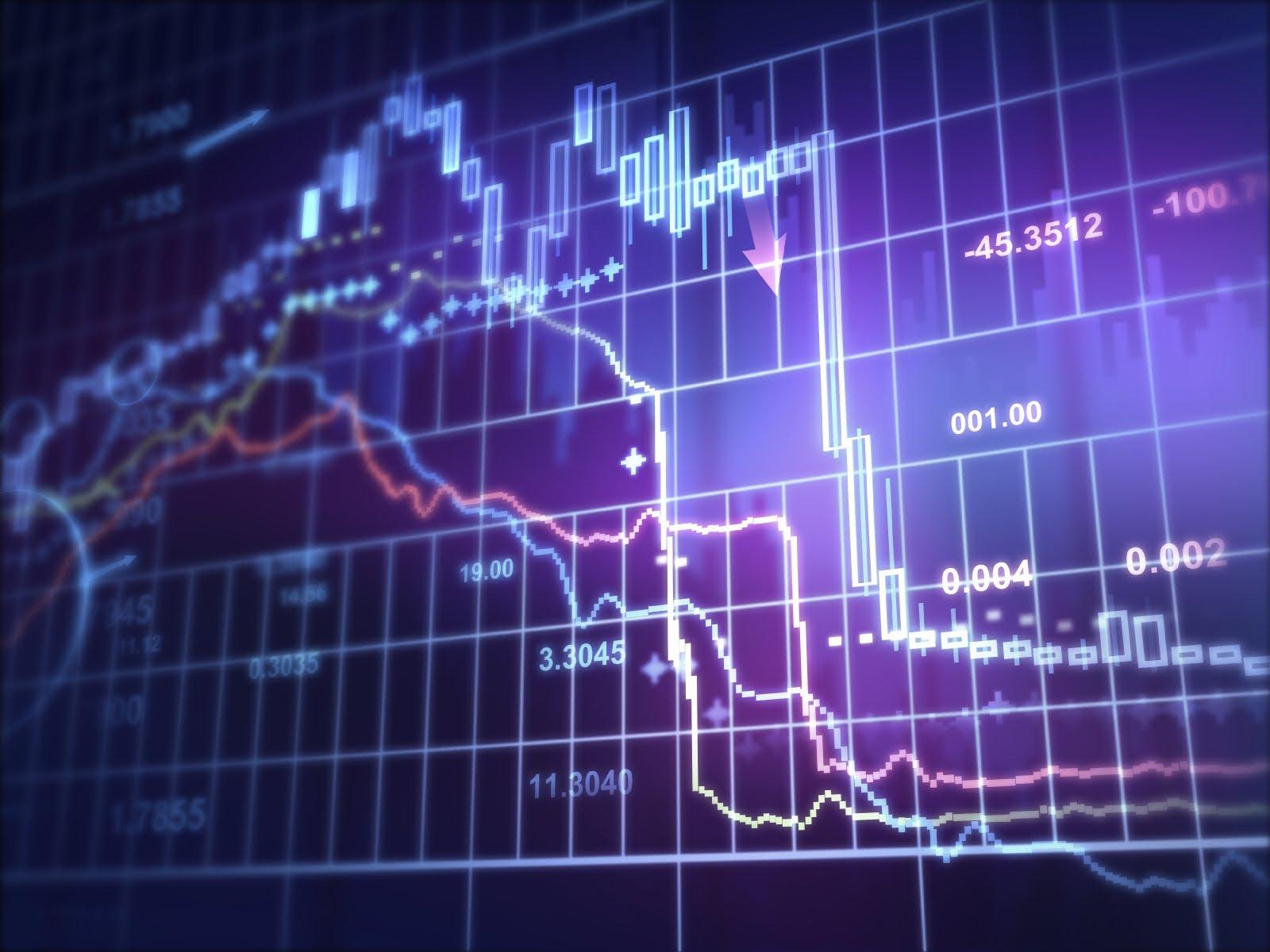 Forex technical indicators
