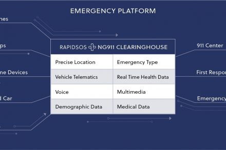 RapidSOS Emergency Platform