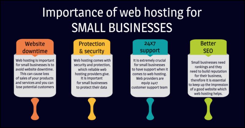 web hosting for SBs