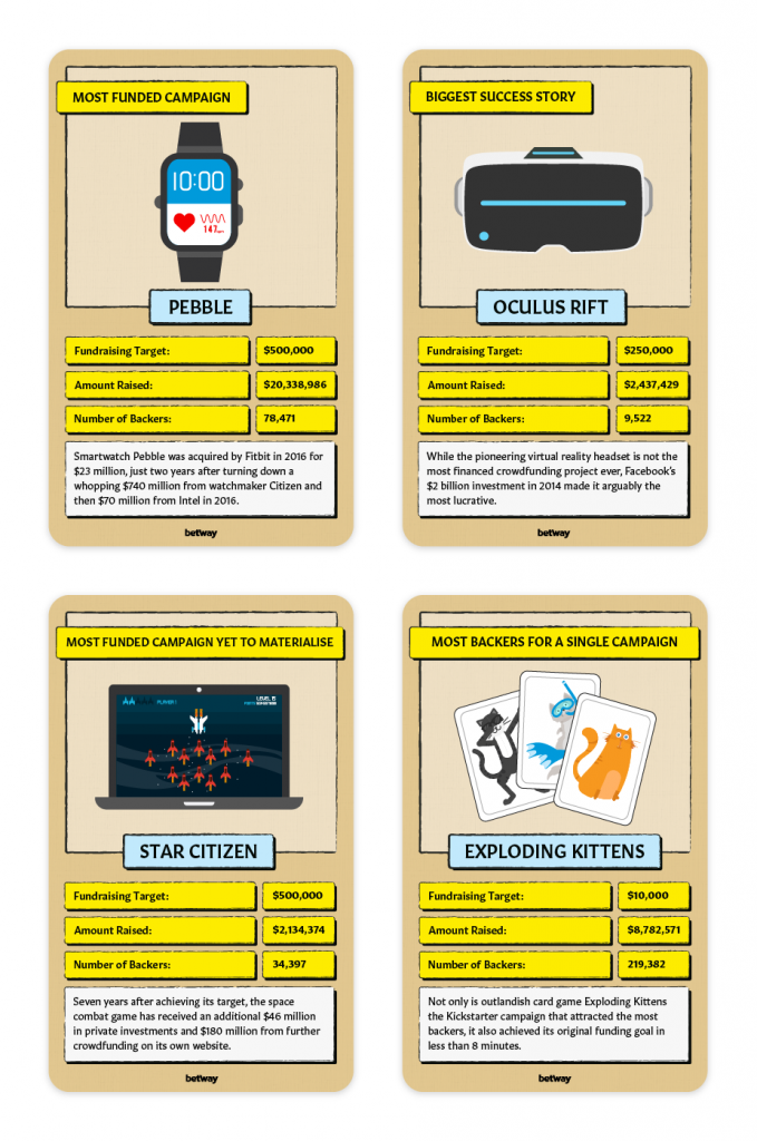 top kickstarter campaigns 4x4
