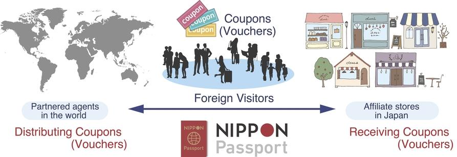 nippon passport
