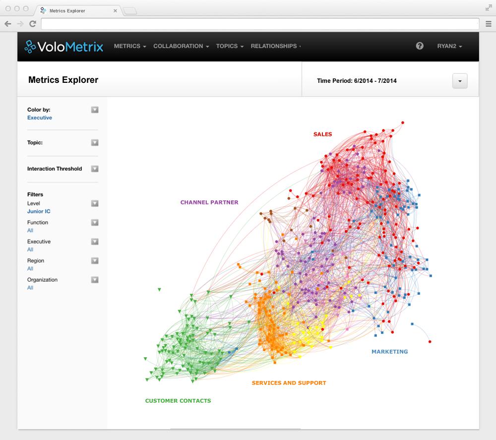 EnterpriseNetworkGraph