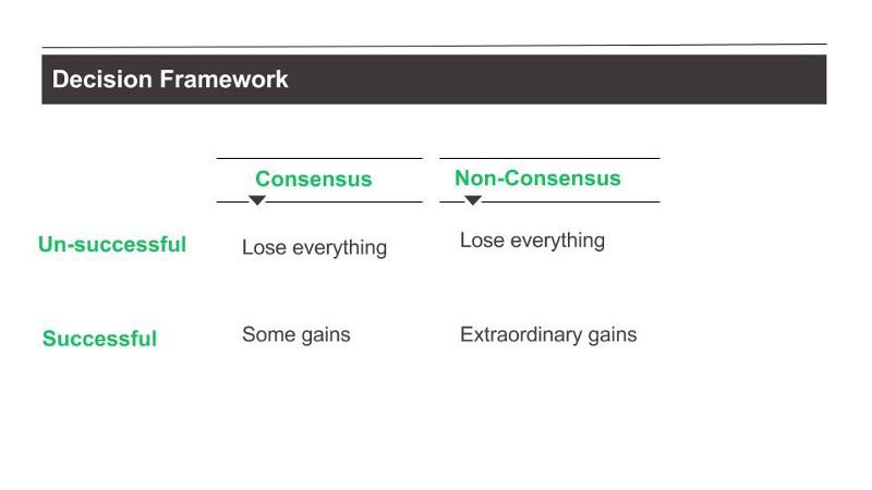 InReach Ventures, Decision Framework