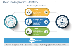 cloud_lending_solutions