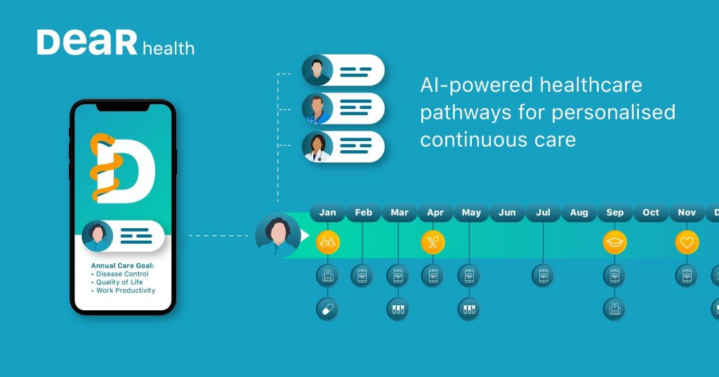 AI-powered healthcare pathways for personalized continuous care