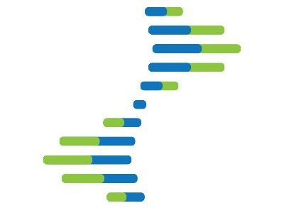 TwinStrand Biosciences