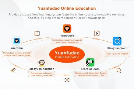 Yuanfudao