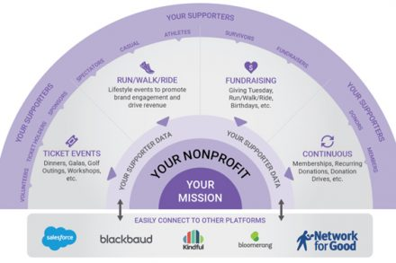 Your_Nonprofit
