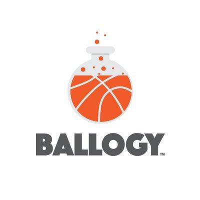 Ballogie